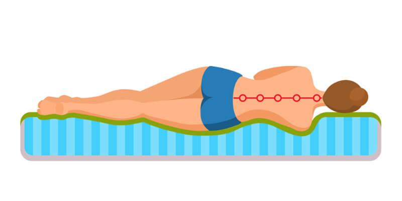 Het beste matras voor fibromyalgie patiënten is een matras met een ontzettend hoog aanpassend vermogen.